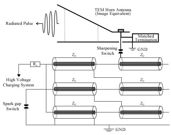 схема генератора EMI